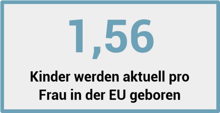 Kinder in der EU